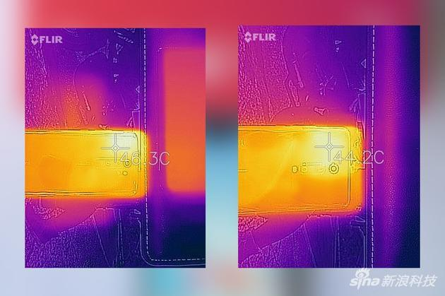 Heat test of Redmi Note 8 Pro