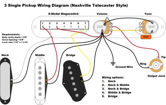 GJM Guitars | Design and build high quality electric guitars