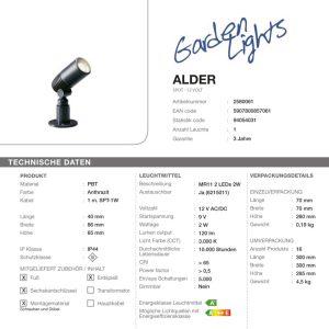 LED-Strahler-Alder