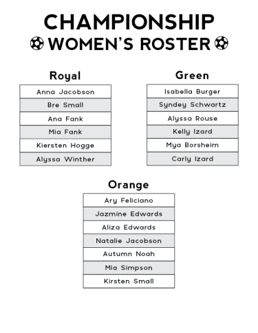Championship-Roster-18-Session2-Womens