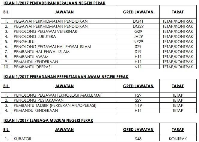 Jawatan Kosong Negeri Kelantan Jun 2018 Kerkoso