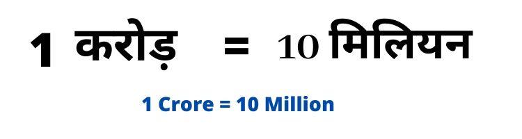 1 करोड़ में कितने मिलियन होते हैं