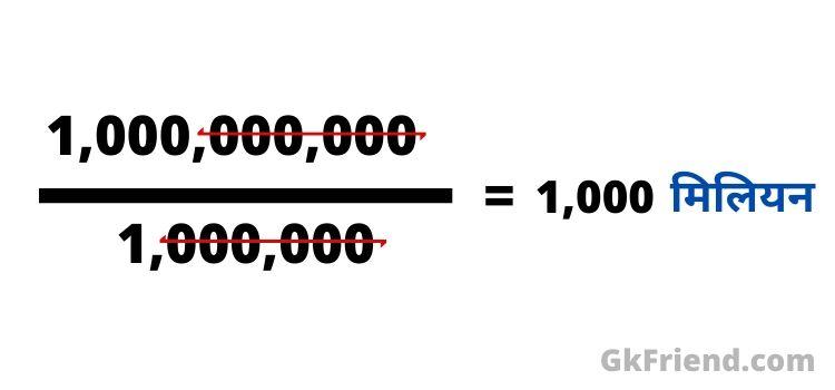 एक बिलियन में कितने मिलियन होते है