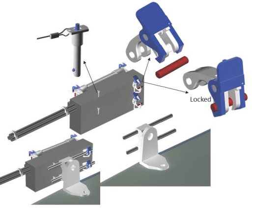 gun-slam-latches