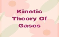 Postulates of Kinetic Theory Of Gases