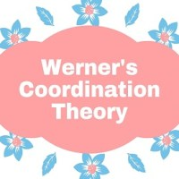 Werner Theory of Coordination Compounds
