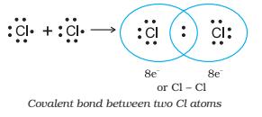 covalent bond between two chlorine atoms - Covalent Bond
