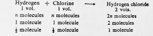 Avogadro Law formula - Avogadro Law