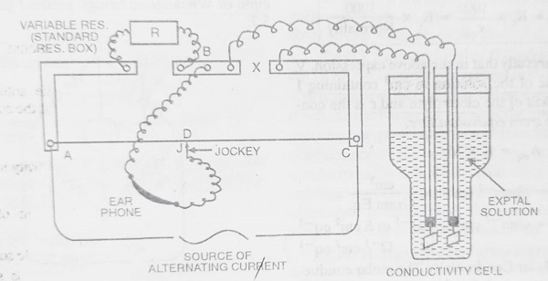 apparatus for the measurement of electrolytic conductance - Measurement of Electrolytic Conductance