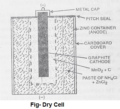 dry cells - Primary Cells- Dry Cell and Mercury Cell
