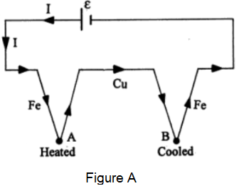 Peltier Effect two junctions - Peltier Effect