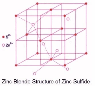 zinc blende structure of zinc sulfide - Structures of Simple Ionic Compounds