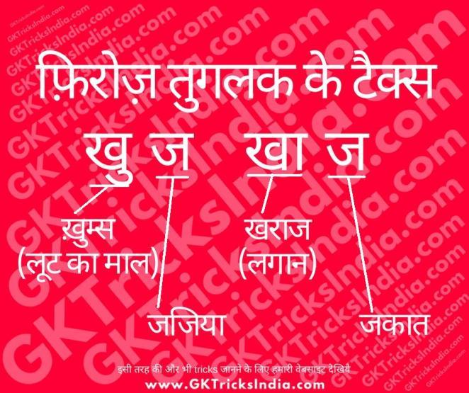 gk trick gk tricks general knowledge general knowledge tricks general knowledge trick