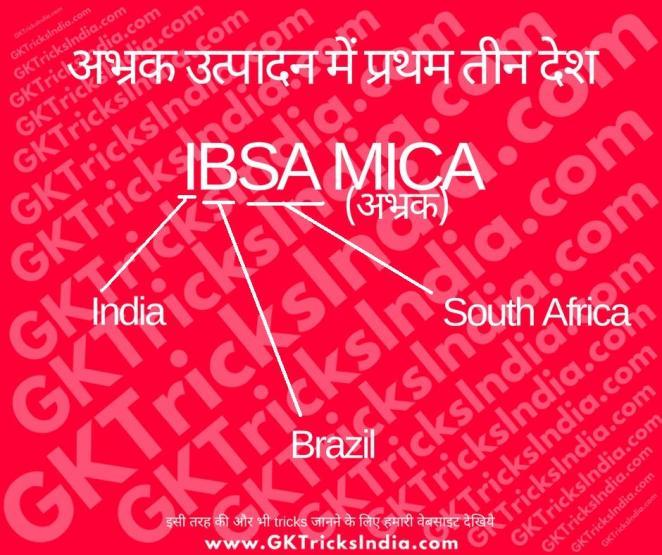 abhrak सर्वाधिक अभ्रक उत्पादक राज्य gk tricks mica producing states in india largest producer of mica in world
