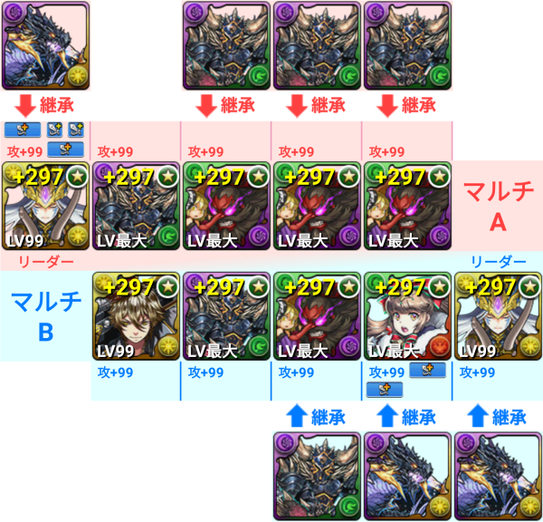 How To Button Weekend Dungeon With Dhunter Addition Puzzles And