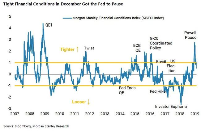 """Morgan Stanley: """"Earnings Revisions Have Been Some Of The Worst We've Ever Observed"""""""