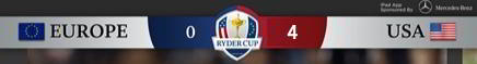 Junior Ryder Cup News - Day 1 Round-Up Courtesy of Morris News Agency (1/2)