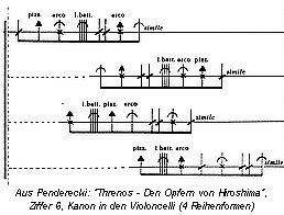"""Aus Pendercki: """"Threnos - Den Opfern von Hiroshima"""""""