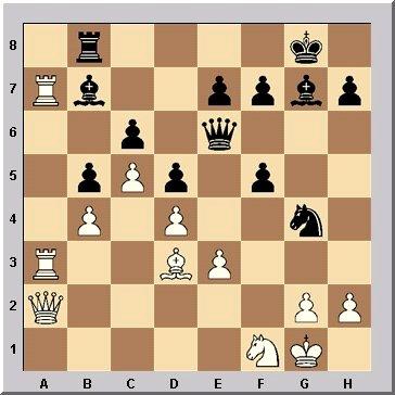 Wer bin ich? (Woman Power 5 - Schach): Stellung vor Txb7