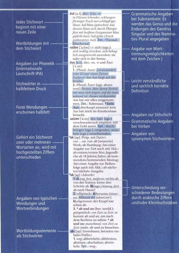 Beispiel-Seite aus Duden: Das Bedeutungswörterbuch