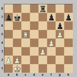 Das menschliche Vorstellungsvermögen zu reproduzieren ist für Maschinen oft unmöglich, und wenn dann noch Glanzzüge eines Schachgenies wie Garry Kasparov gefunden werden sollen, ist meist Endstation für Programme - wie z.B. in der obigen Stellung (aus Kasparov-Andersson, Reykjavik 1988), wo ein absoluter Winner versteckt ist. Weiss zieht und gewinnt - findet Ihr Lieblingsprogramm die Lösung innerhalb einer Minute?