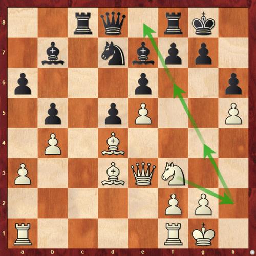 Schachzug der Woche (2) - 4. August 2021 - GLAREAN MAGAZIN (Walter Eigenmann)