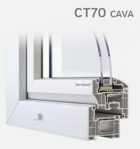 CORONA CAVA CT70 SCHUCO