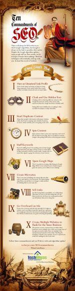 Best SEO/SEM/SMM Infographics of 2014