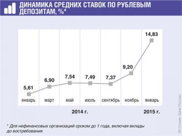 Сколько налог на прибыль 2018