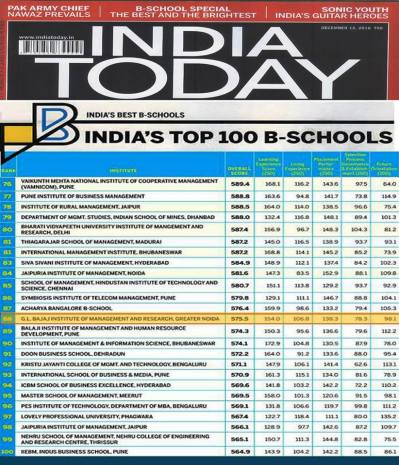 india-today-accorded-88th-rank-to-glbimr-amongst-indias-top-b-schools-2
