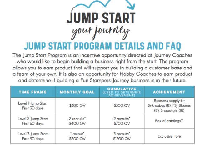 Jump Start, thestampcamp, Fun Stampers Journey