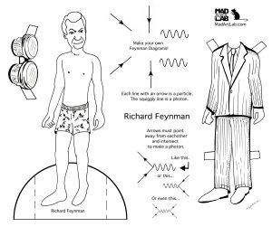 Mad Art Lab's Richard Feynman paper doll, a line drawing and cut out