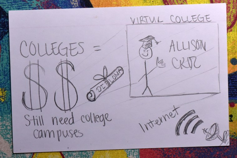 pencil drawing on a 4x6 index card imaging what a college education might be like in 2036