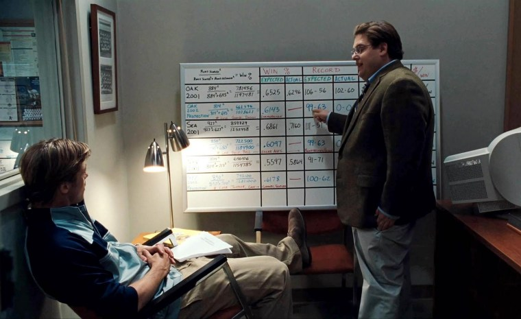 Brad Pitt & Jonah Hill as Billy Beane and Paul DePodesta looking at a large matrix of numbers on a white board