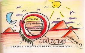 drawing of jung dream structure