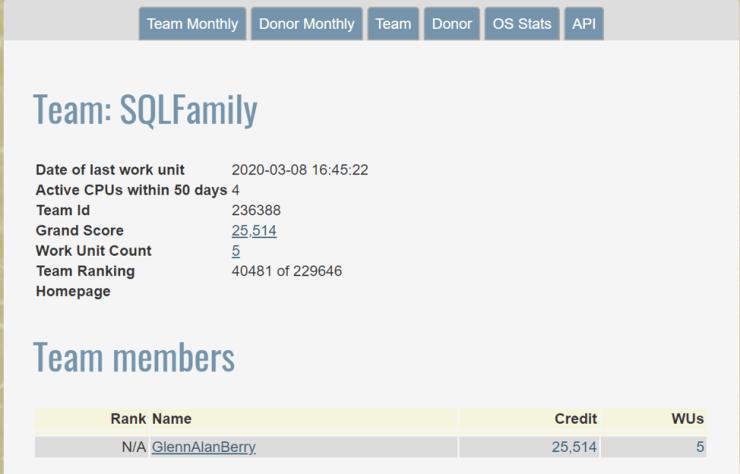SQLFamily Team in Folding@Home