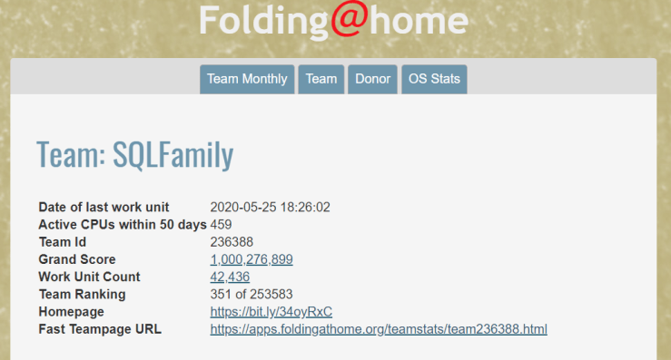 SQL Family Team Stats