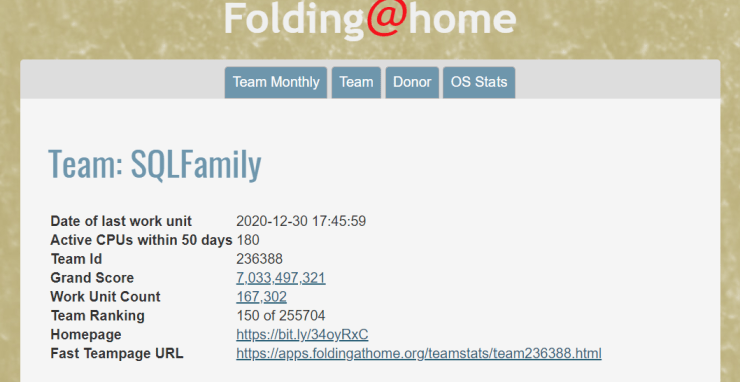 Seven Billion Credits for Folding@Home