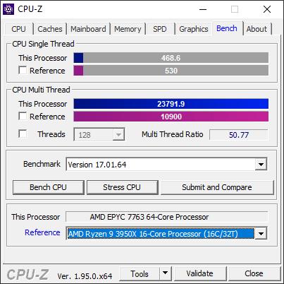 New AMD EPYC 7763 TPC-H Result