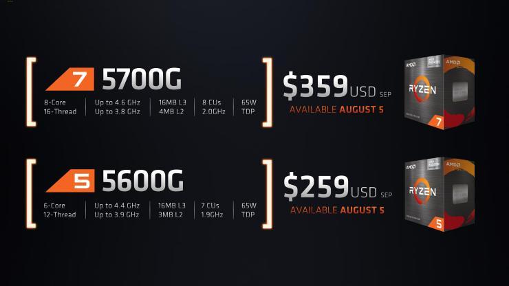 Understanding AMD Processor Names
