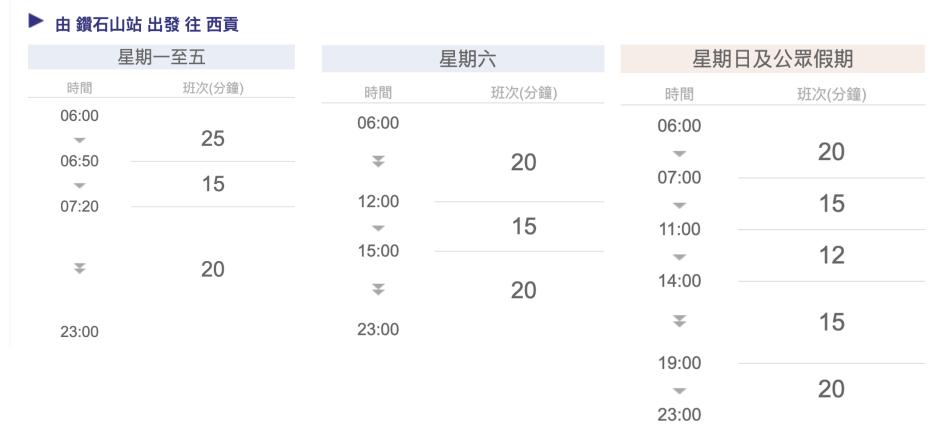 【露營地點】浪茄灣營地 - 香港嘅世外桃源