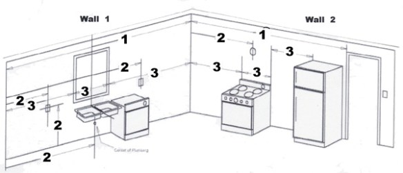 How to measure for kitchen cabinets - Glide-Lock Mfg, Inc.