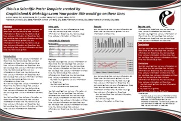 association for pelvic organ prolapse support research poster
