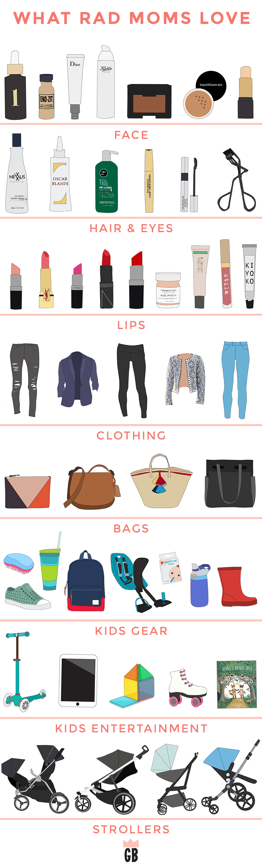 This post features Rad Mom must haves including beauty, fashion and more.