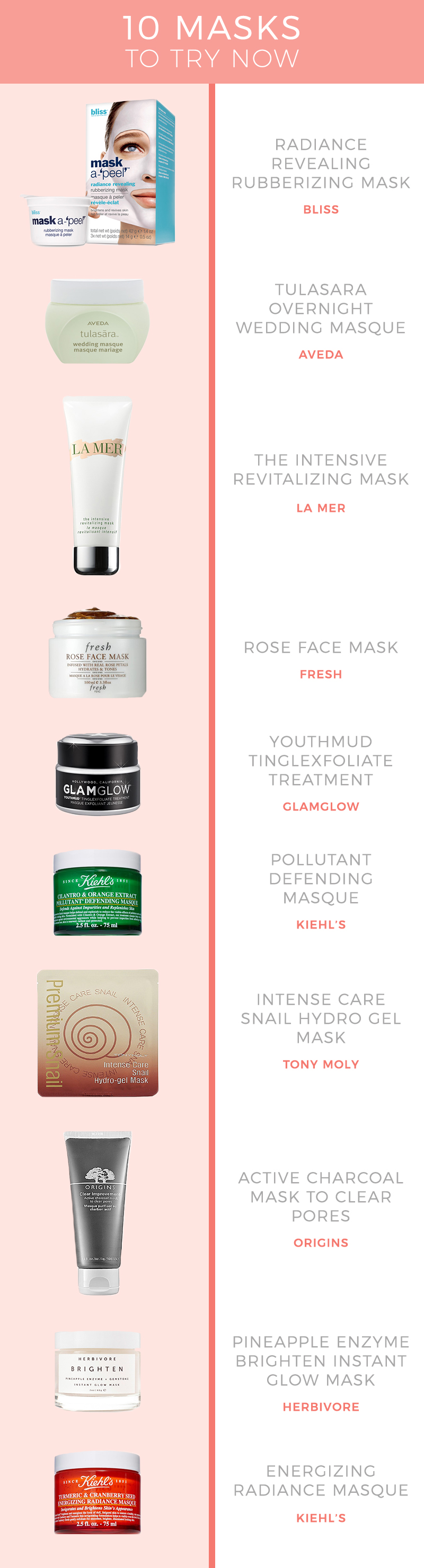 The best of beauty: which masks to try now.