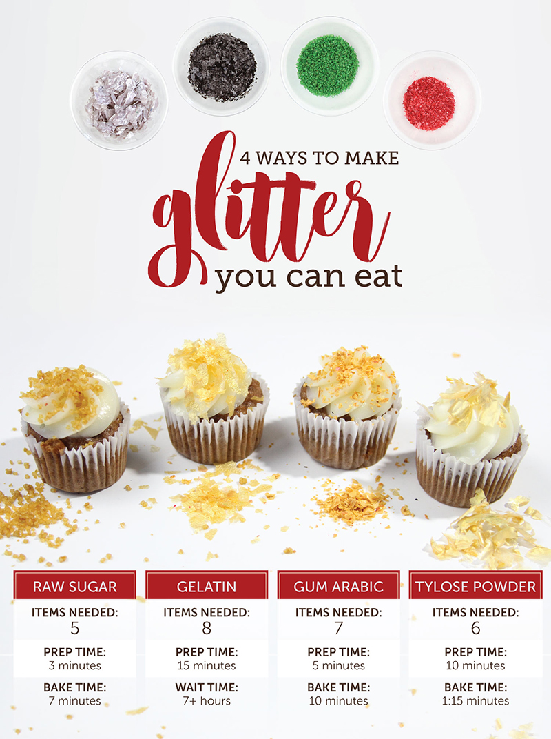 How to make edible glitter.