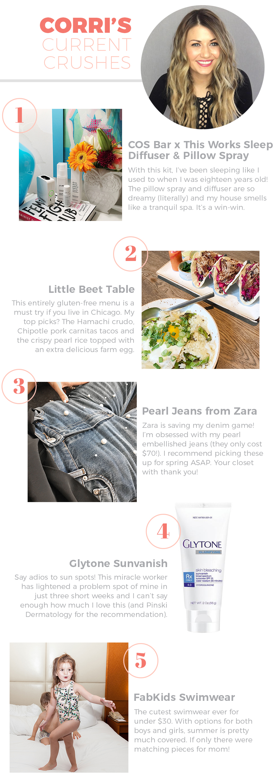 Denim from Zara, a Gluten-Free menu and more on what I'm crushing on in April!