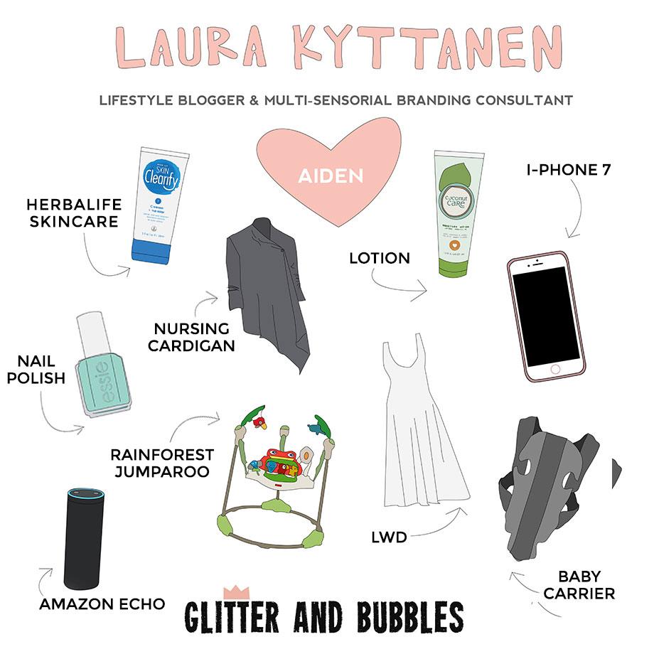 Glitter and Bubbles Rad Mom.