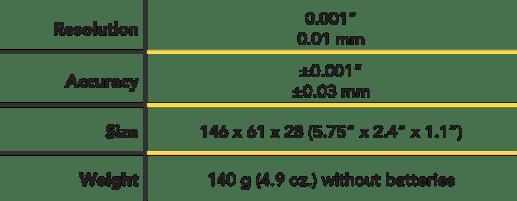 PosiTector UTG specifications chart