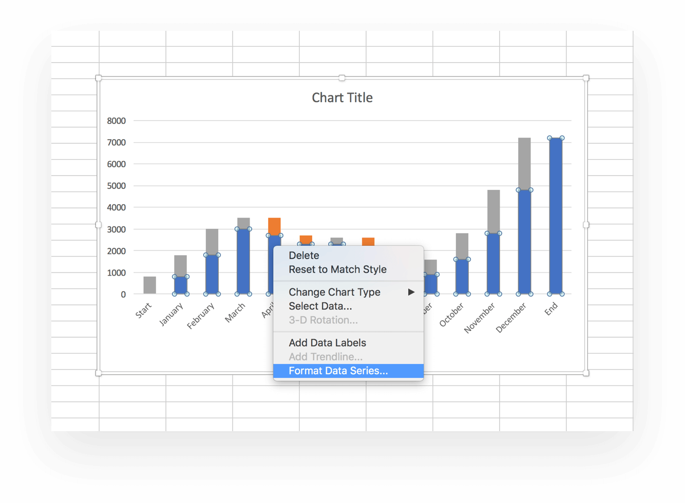 Waterfall Chart Excel Template Amp How To Tips